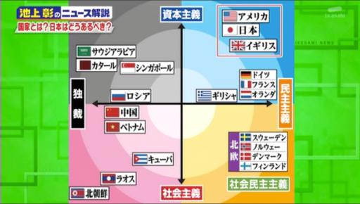 『池上彰のニュースそうだったのか !!』2015.10.10放送より