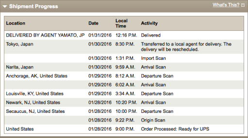 UPSの配達状況リポート