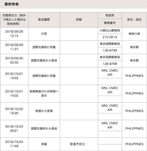 国際小包の追跡ページ