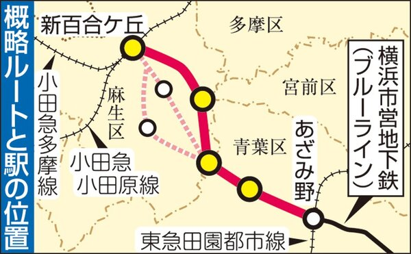 横浜市営地下鉄延伸時のルート